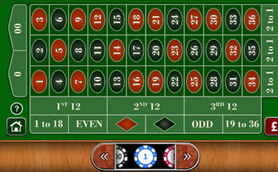 Norske automater free spins guide